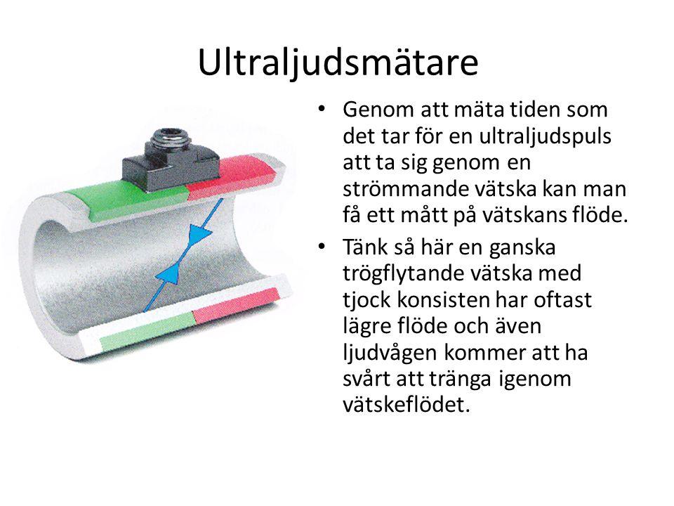 Ultraljudsmätare _ Genom att mäta tiden som det tar för en ultraljudspuls att ta sig genom en strömmande vätska kan man få ett mått på vätskans flöde.