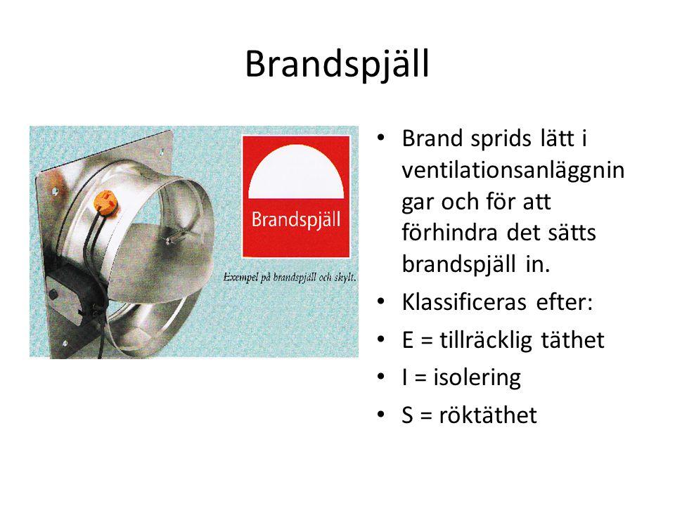 Brandspjäll _ Brand sprids lätt i ventilationsanläggnin gar och för att förhindra det sätts brandspjäll in. Klassificeras efter: E = tillräcklig täthe