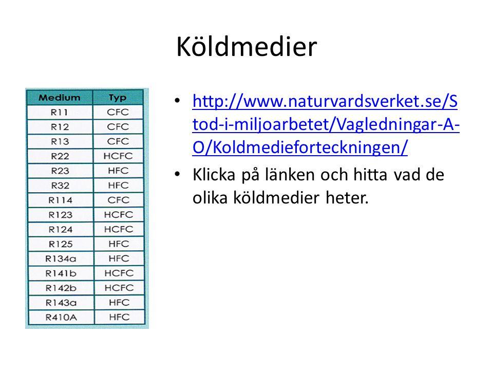 Köldmedier http://www.naturvardsverket.se/S tod-i-miljoarbetet/Vagledningar-A- O/Koldmedieforteckningen/ http://www.naturvardsverket.se/S tod-i-miljoarbetet/Vagledningar-A- O/Koldmedieforteckningen/ Klicka på länken och hitta vad de olika köldmedier heter.