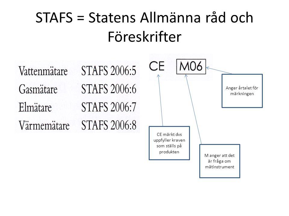 STAFS = Statens Allmänna råd och Föreskrifter _ CE märkt dvs uppfyller kraven som ställs på produkten Anger årtalet för märkningen M anger att det är fråga om mätinstrument