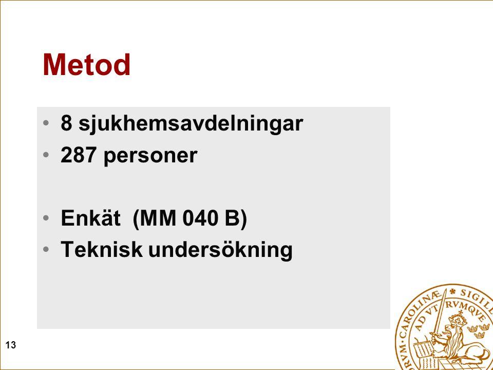 13 Metod 8 sjukhemsavdelningar 287 personer Enkät (MM 040 B) Teknisk undersökning