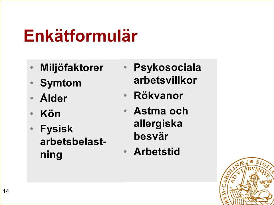 14 Enkätformulär Miljöfaktorer Symtom Ålder Kön Fysisk arbetsbelast- ning Psykosociala arbetsvillkor Rökvanor Astma och allergiska besvär Arbetstid