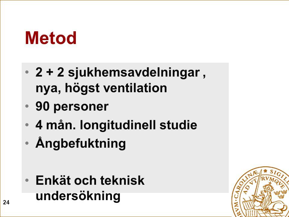 24 Metod 2 + 2 sjukhemsavdelningar, nya, högst ventilation 90 personer 4 mån.