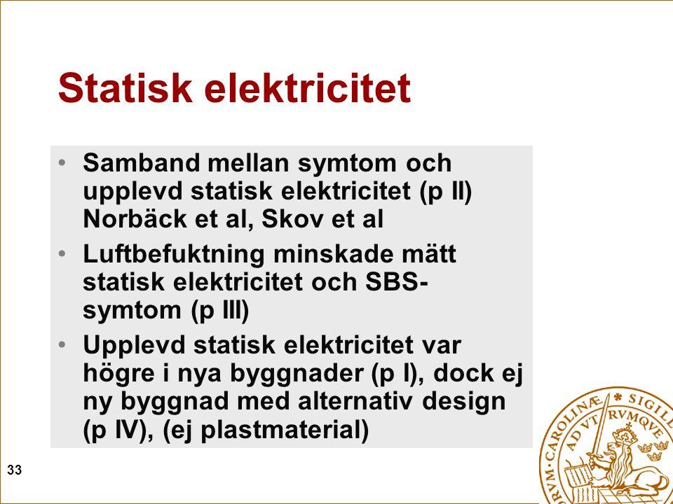 33 Statisk elektricitet Samband mellan symtom och upplevd statisk elektricitet (p II) Norbäck et al, Skov et al Luftbefuktning minskade mätt statisk elektricitet och SBS- symtom (p III) Upplevd statisk elektricitet var högre i nya byggnader (p I), dock ej ny byggnad med alternativ design (p IV), (ej plastmaterial)