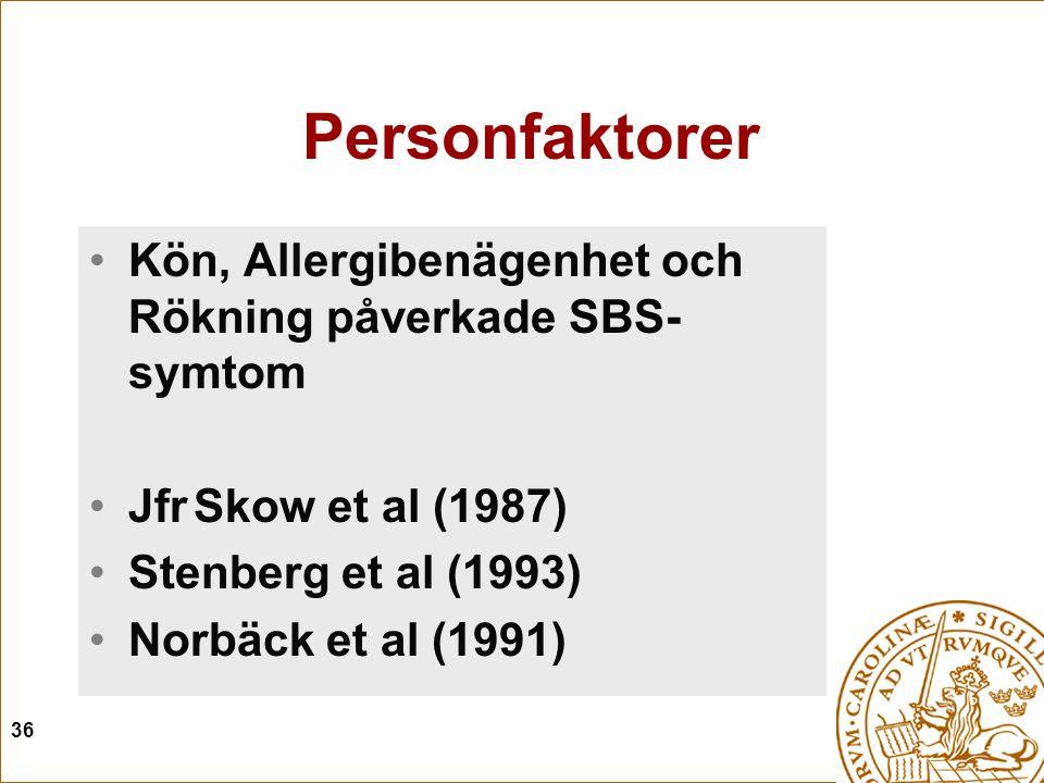 36 Personfaktorer Kön, Allergibenägenhet och Rökning påverkade SBS- symtom JfrSkow et al (1987) Stenberg et al (1993) Norbäck et al (1991)
