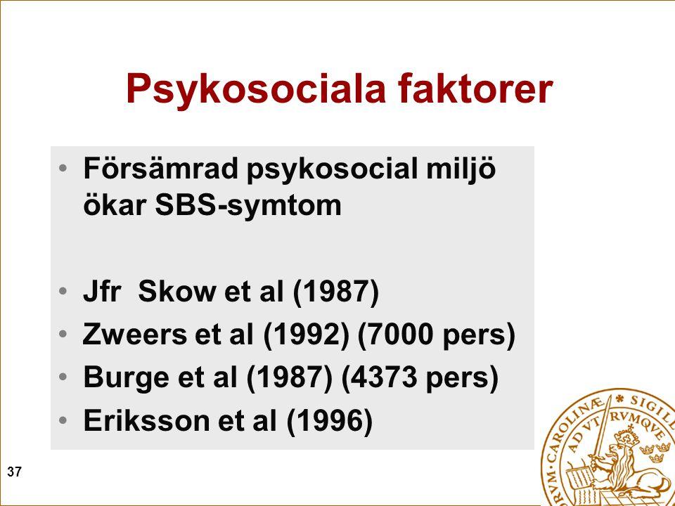 37 Psykosociala faktorer Försämrad psykosocial miljö ökar SBS-symtom Jfr Skow et al (1987) Zweers et al (1992) (7000 pers) Burge et al (1987) (4373 pe