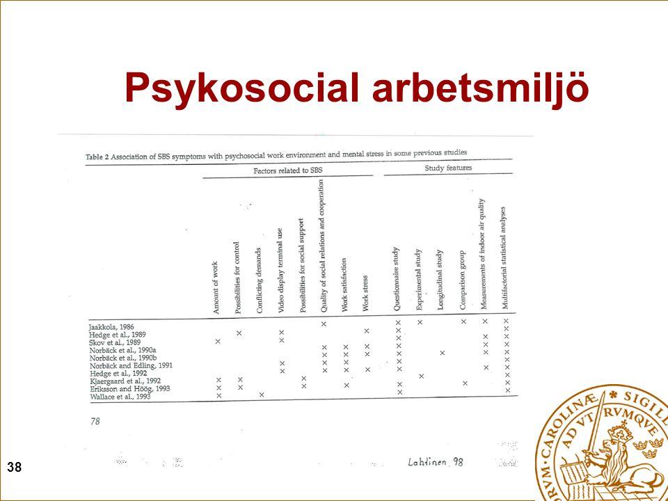 38 Psykosocial arbetsmiljö