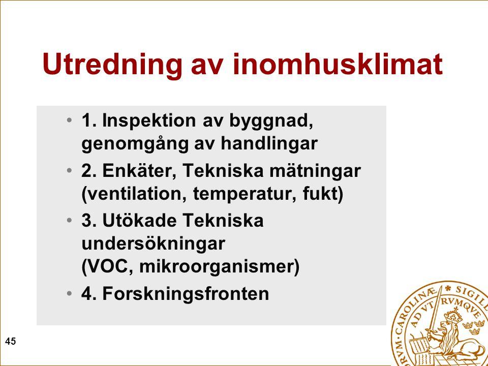 45 Utredning av inomhusklimat 1. Inspektion av byggnad, genomgång av handlingar 2. Enkäter, Tekniska mätningar (ventilation, temperatur, fukt) 3. Utök