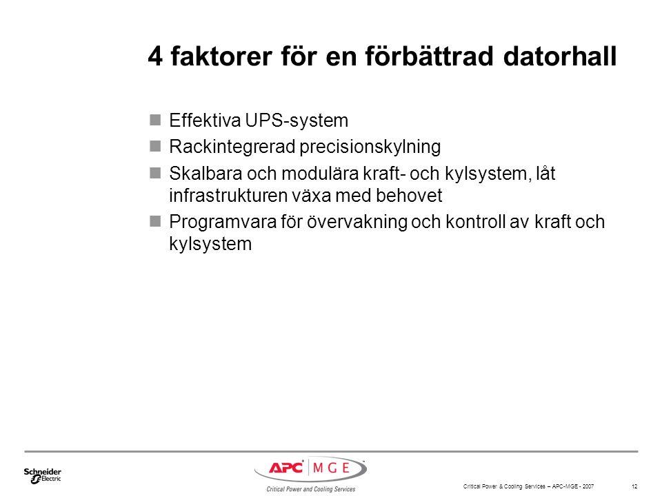 Critical Power & Cooling Services – APC-MGE - 2007 12 4 faktorer för en förbättrad datorhall Effektiva UPS-system Rackintegrerad precisionskylning Ska