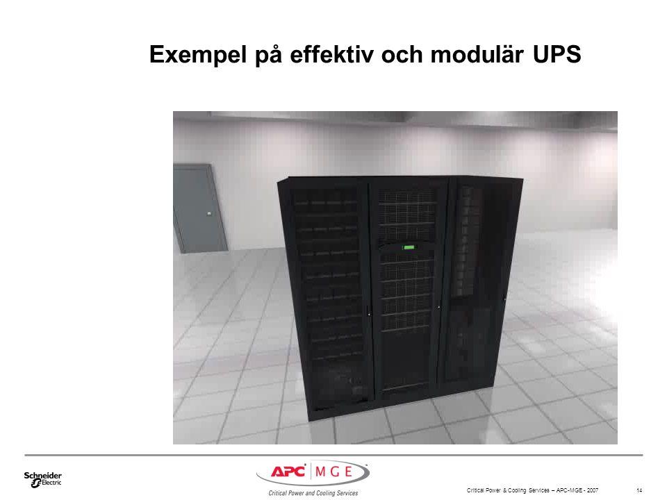 Critical Power & Cooling Services – APC-MGE - 2007 14 Exempel på effektiv och modulär UPS