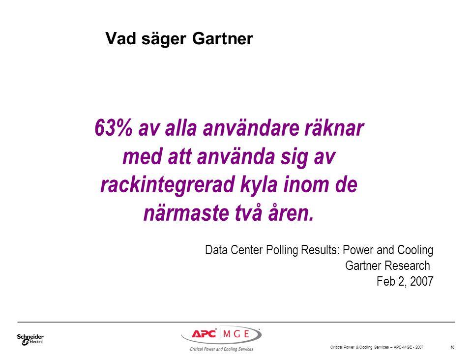 Critical Power & Cooling Services – APC-MGE - 2007 18 Vad säger Gartner 63% av alla användare räknar med att använda sig av rackintegrerad kyla inom de närmaste två åren.