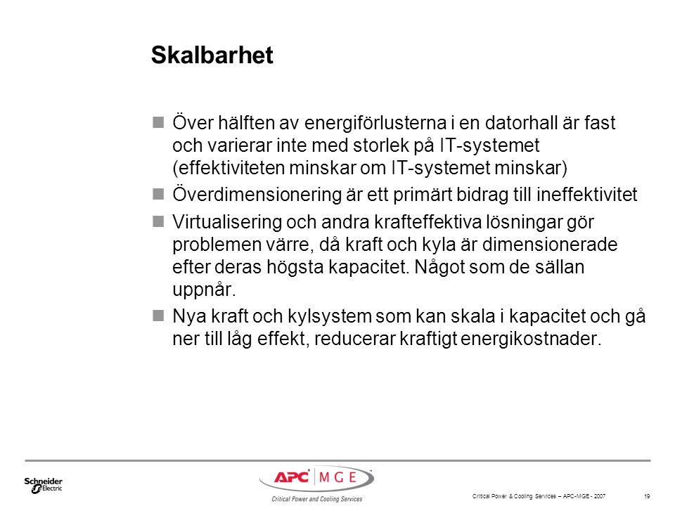 Critical Power & Cooling Services – APC-MGE - 2007 19 Skalbarhet Över hälften av energiförlusterna i en datorhall är fast och varierar inte med storlek på IT-systemet (effektiviteten minskar om IT-systemet minskar) Överdimensionering är ett primärt bidrag till ineffektivitet Virtualisering och andra krafteffektiva lösningar gör problemen värre, då kraft och kyla är dimensionerade efter deras högsta kapacitet.