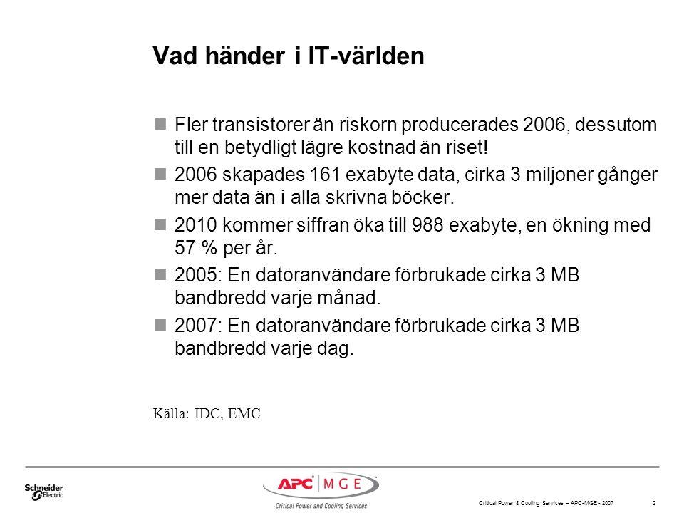 Critical Power & Cooling Services – APC-MGE - 2007 2 Vad händer i IT-världen Fler transistorer än riskorn producerades 2006, dessutom till en betydligt lägre kostnad än riset.