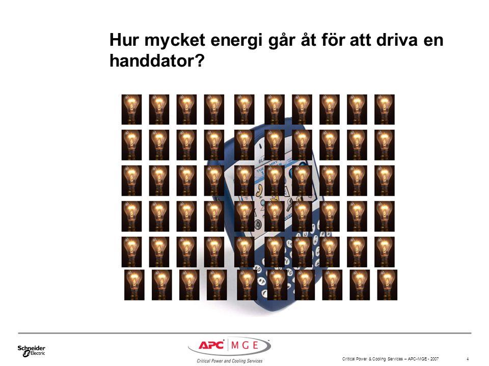 Critical Power & Cooling Services – APC-MGE - 2007 4 Hur mycket energi går åt för att driva en handdator