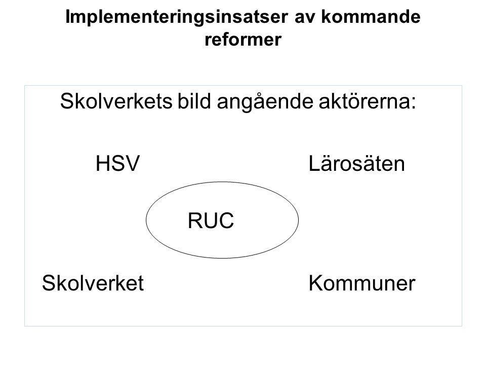 Implementeringsinsatser av kommande reformer Skolverkets bild angående aktörerna: HSV Lärosäten RUC Skolverket Kommuner