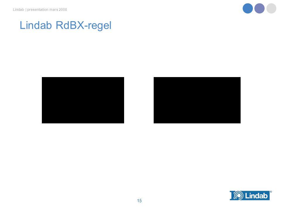R Lindab | presentation mars 2008 69 130 197 200 205 197 248 244 172 244 198 184 211 196 193 2 85 146 15 Lindab RdBX-regel