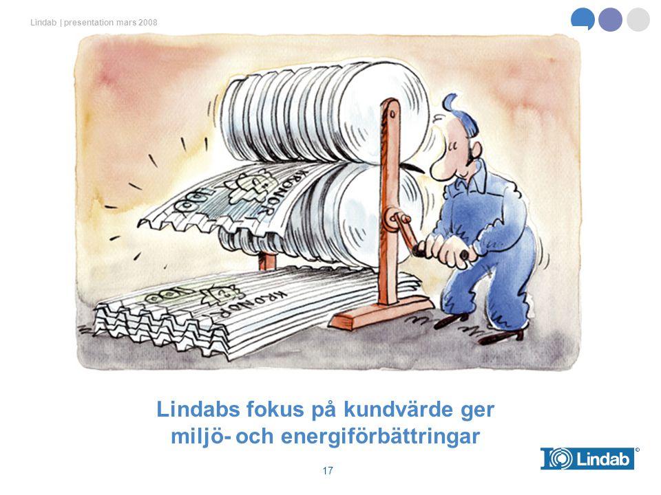 R Lindab | presentation mars 2008 69 130 197 200 205 197 248 244 172 244 198 184 211 196 193 2 85 146 17 Lindabs fokus på kundvärde ger miljö- och energiförbättringar