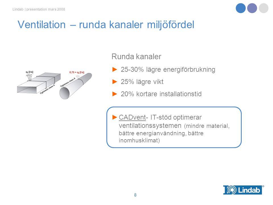 R Lindab | presentation mars 2008 69 130 197 200 205 197 248 244 172 244 198 184 211 196 193 2 85 146 Ventilation - Lindabs kanaler sparar energi.
