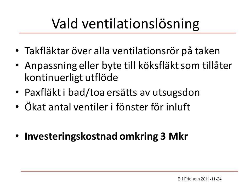 Vald ventilationslösning Takfläktar över alla ventilationsrör på taken Anpassning eller byte till köksfläkt som tillåter kontinuerligt utflöde Paxfläk