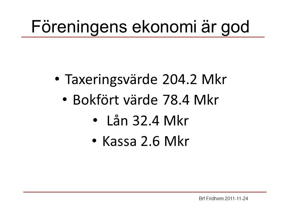 Sammanfattning ekonomi Styrelsen har beslutat om oförändrad avgift 2012 trots fortsatt höga kostnader Brf Fridhem 2011-11-24