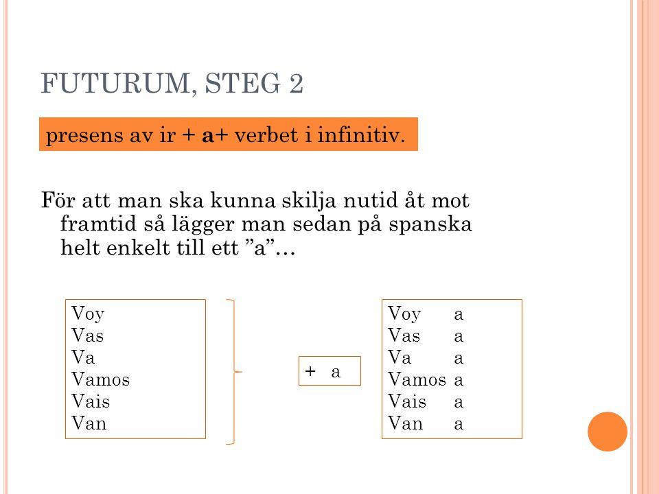 FUTURUM, STEG 2 För att man ska kunna skilja nutid åt mot framtid så lägger man sedan på spanska helt enkelt till ett a … Voy Vas Va Vamos Vais Van + a presens av ir + a + verbet i infinitiv.