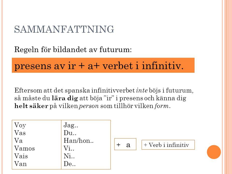 SAMMANFATTNING presens av ir + a+ verbet i infinitiv.