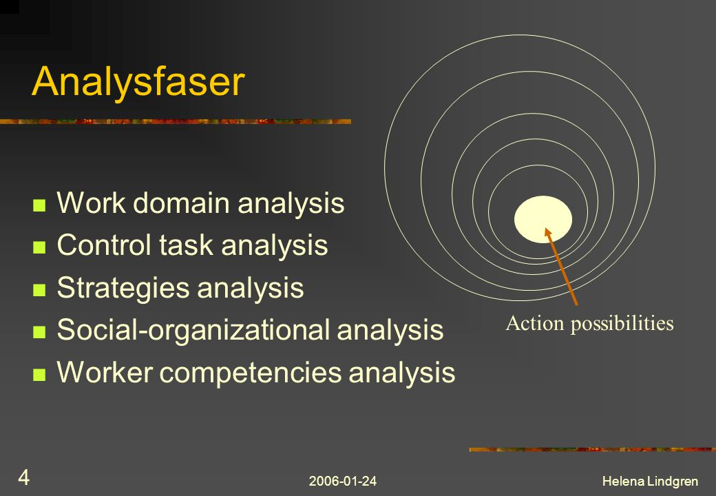 2006-01-24Helena Lindgren 4 Analysfaser Work domain analysis Control task analysis Strategies analysis Social-organizational analysis Worker competencies analysis Action possibilities