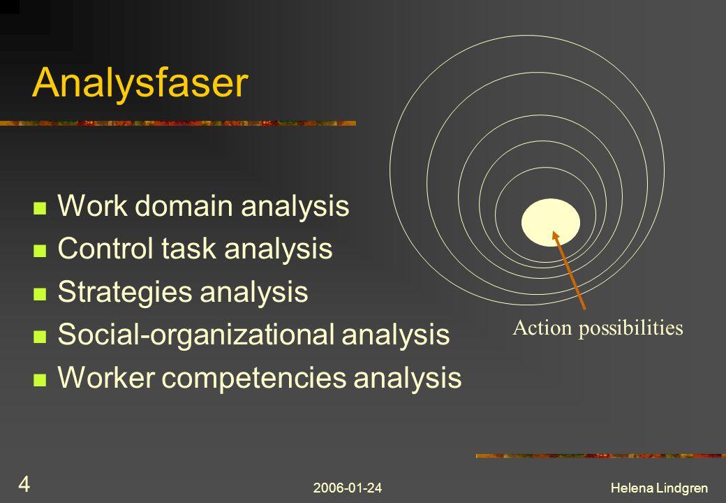 2006-01-24Helena Lindgren 5 Work domain analysis WDA Ej task analysis – WDA innehåller inte aktörer, uppgifter, strategier etc.