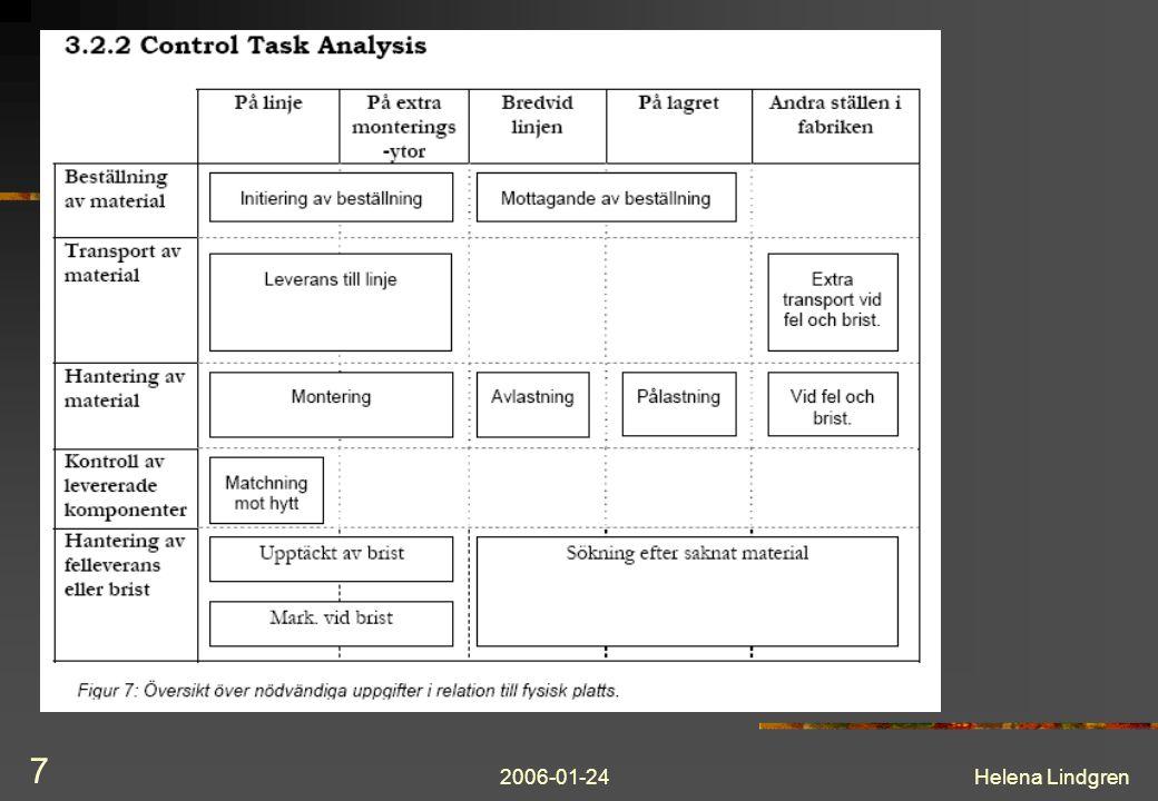 2006-01-24Helena Lindgren 8 Strategies analysis SA Hur Fokus på generella klasser av strategier och deras krav, oavsett vem eller vilka som är aktörer Klasser bestäms av gemensamma generella egenskaper som taktik och krav på kognitiva resurser