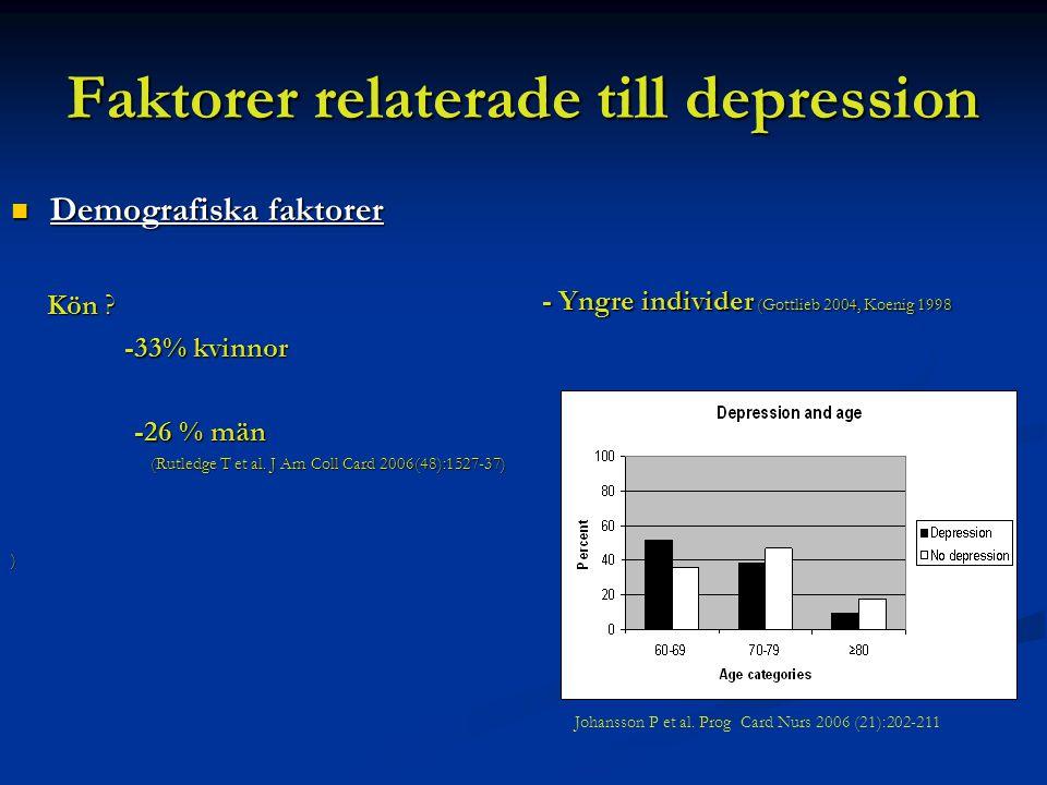 Faktorer relaterade till depression Demografiska faktorer Demografiska faktorer Kön ? Kön ? -33% kvinnor -33% kvinnor -26 % män -26 % män (Rutledge T