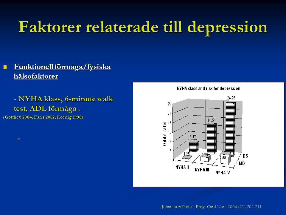 Faktorer relaterade till depression Funktionell förmåga/fysiska hälsofaktorer Funktionell förmåga/fysiska hälsofaktorer - NYHA klass, 6-minute walk test, ADL förmåga.