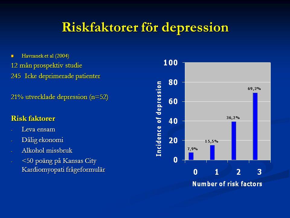 Riskfaktorer för depression Havranek et al (2004) Havranek et al (2004) 12 mån prospektiv studie 245 Icke deprimerade patienter 21% utvecklade depression (n=52) Risk faktorer - Leva ensam - Dålig ekonomi - Alkohol missbruk - <50 poäng på Kansas City Kardiomyopati frågeformulär