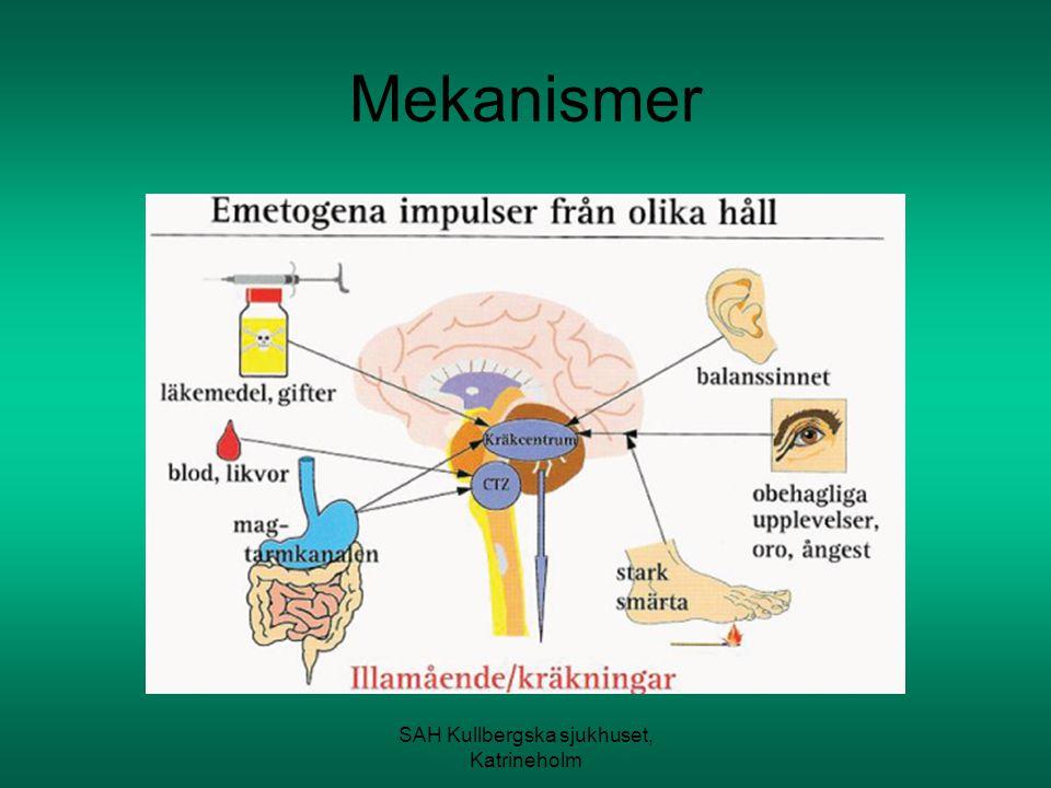 SAH Kullbergska sjukhuset, Katrineholm Mekanismer Triggerzonen D-2, 5HT-3 Balanssinnet H-1, Ach Mag-tarmkanalen 5HT-3, 5HT-4, D-2 Överordnade cerebrala Centra