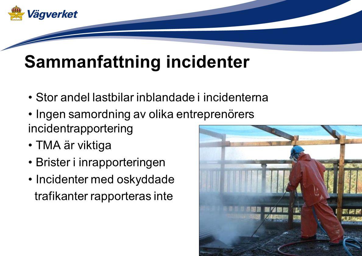 Sammanfattning incidenter Stor andel lastbilar inblandade i incidenterna Ingen samordning av olika entreprenörers incidentrapportering TMA är viktiga