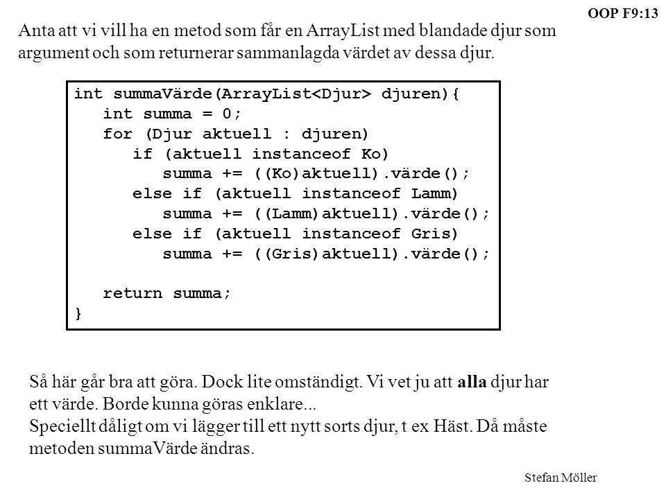 Stefan Möller OOP F9:13 Anta att vi vill ha en metod som får en ArrayList med blandade djur som argument och som returnerar sammanlagda värdet av dess