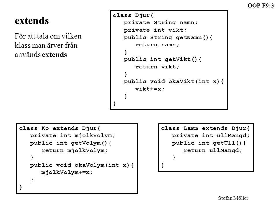 Stefan Möller OOP F9:4 class Gris extends Djur{ private int styrka; public int getStyrka(){ return styrka; } public void ökaStyrka(int x){ styrka+=x; } Lätt att lägga till nya klasser Djur Ko Lamm Gris - int styrka + int getStyrka() + void ökaStyrka(int x)
