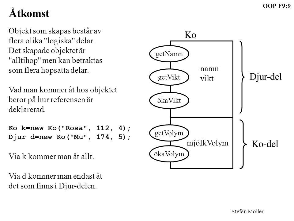 Stefan Möller OOP F9:9 getNamn getVikt ökaVikt getVolym ökaVolym namn vikt mjölkVolym Ko Djur-del Ko-del Åtkomst Objekt som skapas består av flera olika logiska delar.