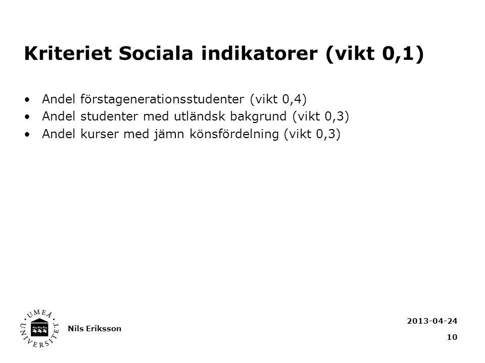 Kriteriet Sociala indikatorer (vikt 0,1) Andel förstagenerationsstudenter (vikt 0,4) Andel studenter med utländsk bakgrund (vikt 0,3) Andel kurser med jämn könsfördelning (vikt 0,3) 2013-04-24 Nils Eriksson 10