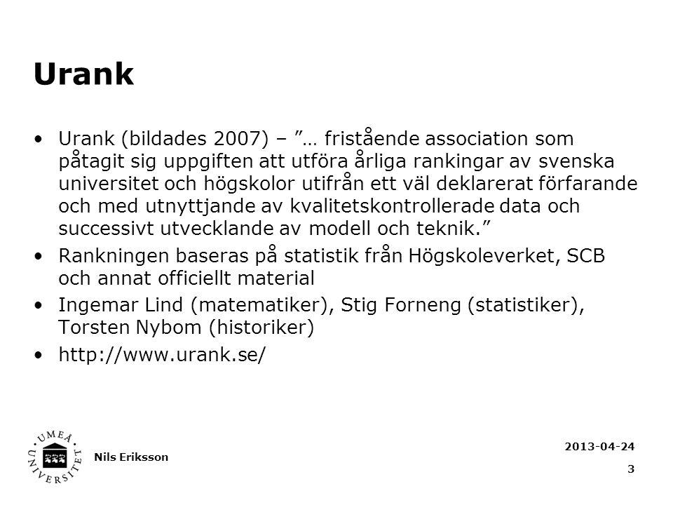 2013-04-24 Nils Eriksson 3 Urank Urank (bildades 2007) – … fristående association som påtagit sig uppgiften att utföra årliga rankingar av svenska universitet och högskolor utifrån ett väl deklarerat förfarande och med utnyttjande av kvalitetskontrollerade data och successivt utvecklande av modell och teknik. Rankningen baseras på statistik från Högskoleverket, SCB och annat officiellt material Ingemar Lind (matematiker), Stig Forneng (statistiker), Torsten Nybom (historiker) http://www.urank.se/