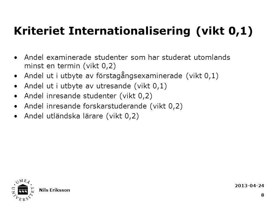 Kriteriet Internationalisering (vikt 0,1) Andel examinerade studenter som har studerat utomlands minst en termin (vikt 0,2) Andel ut i utbyte av förstagångsexaminerade (vikt 0,1) Andel ut i utbyte av utresande (vikt 0,1) Andel inresande studenter (vikt 0,2) Andel inresande forskarstuderande (vikt 0,2) Andel utländska lärare (vikt 0,2) 2013-04-24 Nils Eriksson 8