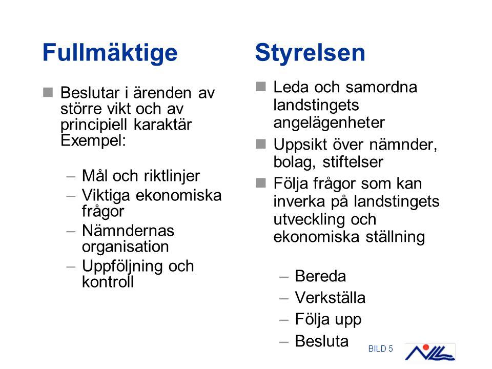 BILD 5 Fullmäktige Styrelsen Beslutar i ärenden av större vikt och av principiell karaktär Exempel: –Mål och riktlinjer –Viktiga ekonomiska frågor –Nä