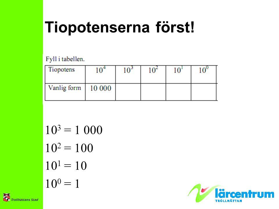Tiopotenserna först! 10 3 = 1 000 10 2 = 100 10 1 = 10 10 0 = 1