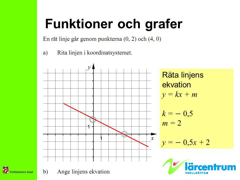 Räta linjens ekvation y = kx + m k = − 0,5 m = 2 y = − 0,5x + 2