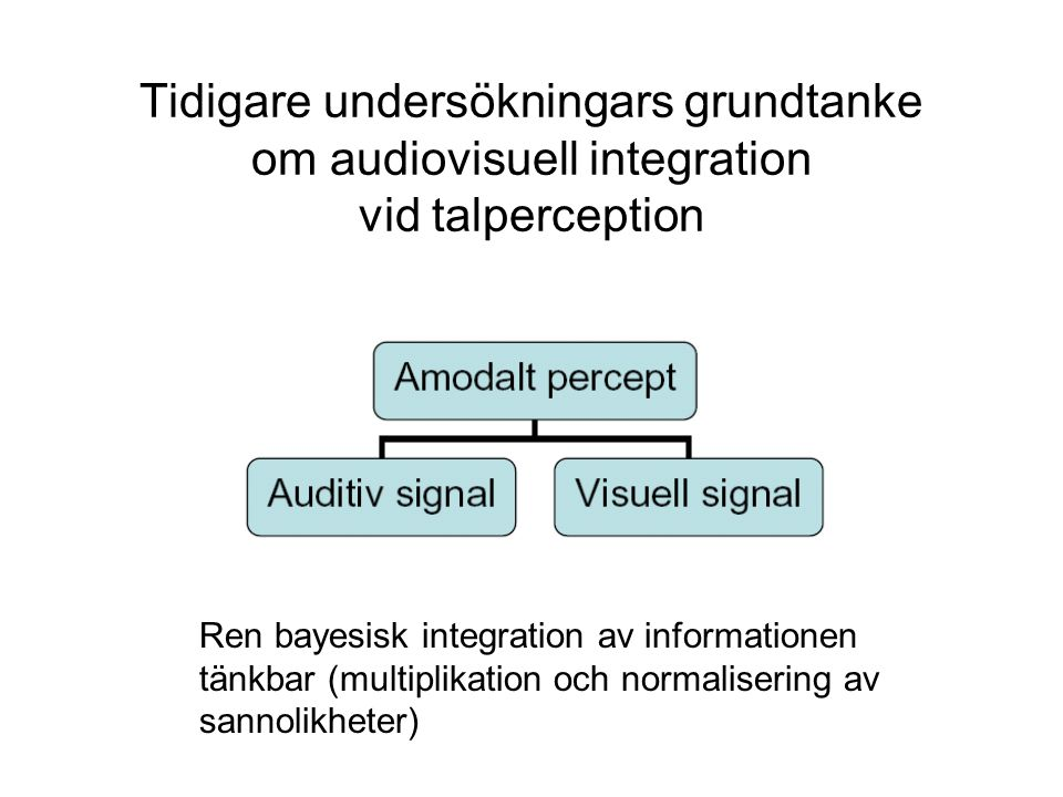 Tidigare undersökningars grundtanke om audiovisuell integration vid talperception Ren bayesisk integration av informationen tänkbar (multiplikation oc