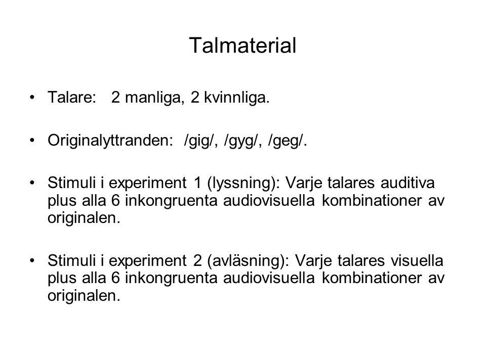 Talmaterial Talare: 2 manliga, 2 kvinnliga. Originalyttranden: /gig/, /gyg/, /geg/. Stimuli i experiment 1 (lyssning): Varje talares auditiva plus all