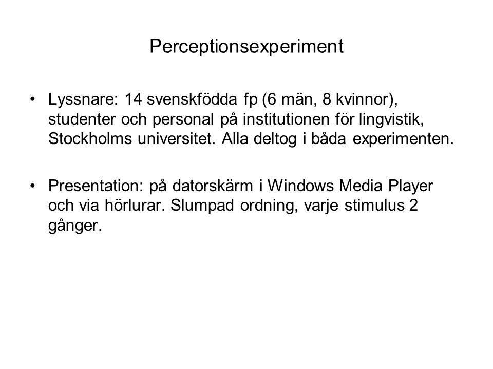 Perceptionsexperiment Experiment 1: Vad hör du.(medan du tittar) Experiment 2: Vad ser du.