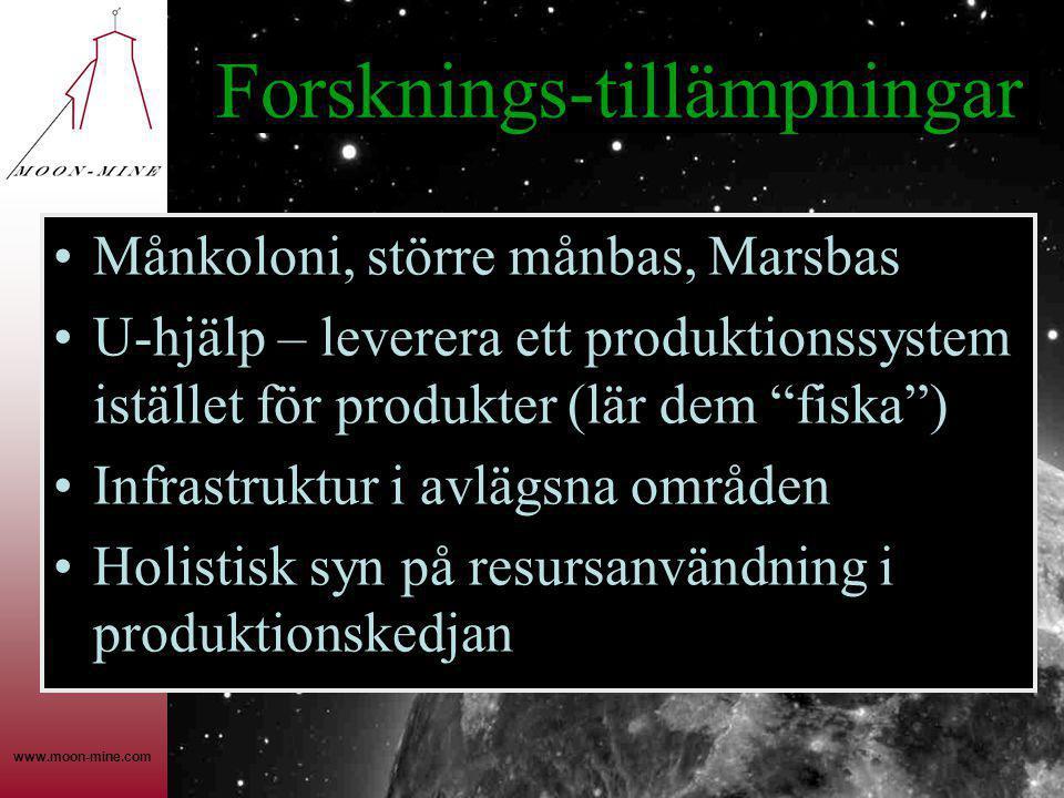 www.moon-mine.com Forsknings-tillämpningar Månkoloni, större månbas, Marsbas U-hjälp – leverera ett produktionssystem istället för produkter (lär dem