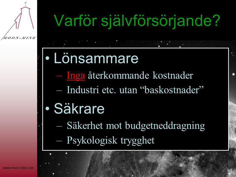 """www.moon-mine.com Varför självförsörjande? Lönsammare – Inga återkommande kostnader – Industri etc. utan """"baskostnader"""" Säkrare – Säkerhet mot budgetn"""