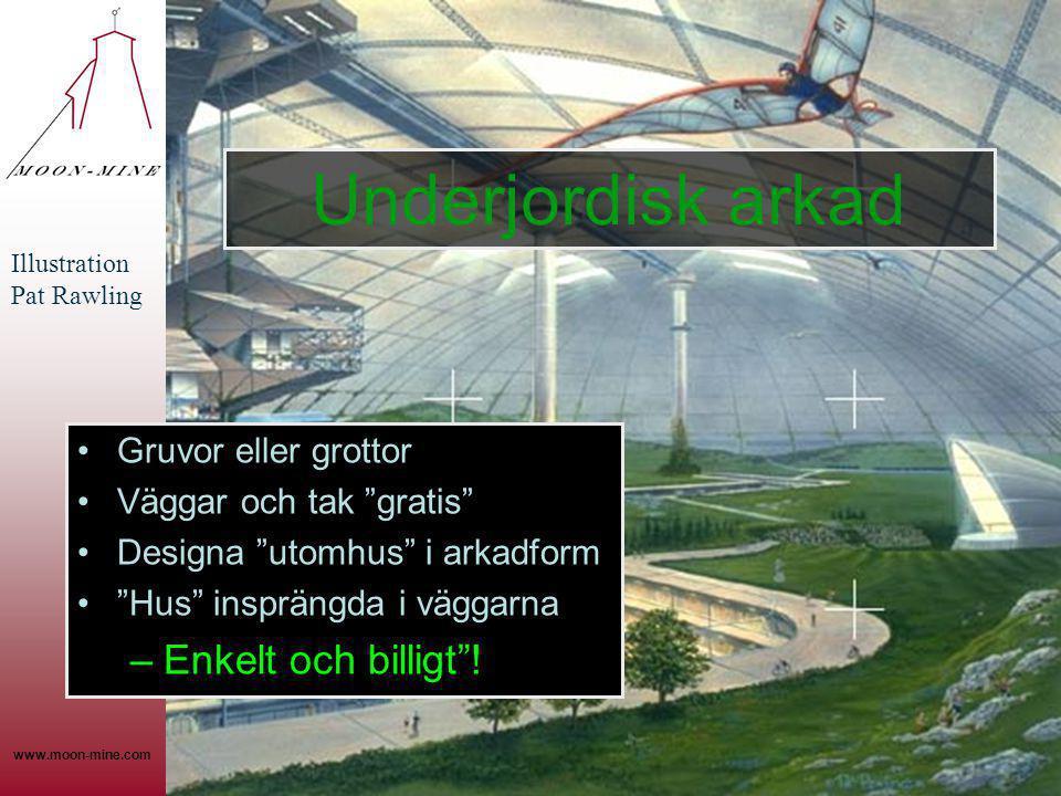"""www.moon-mine.com Underjordisk arkad Gruvor eller grottor Väggar och tak """"gratis"""" Designa """"utomhus"""" i arkadform """"Hus"""" insprängda i väggarna –Enkelt oc"""