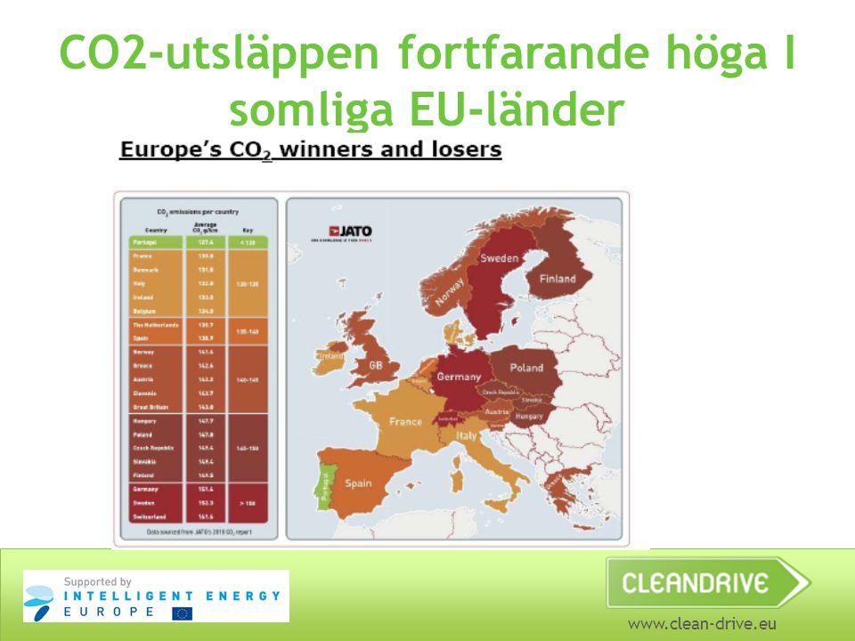 www.clean-drive.eu CO2-utsläppen fortfarande höga I somliga EU-länder
